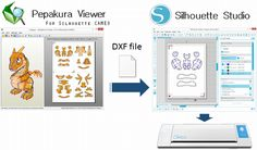 Pepakura Viewer for Silhouette CAMEO - Unfold 3D designs for cutting in Studio!