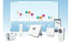 RWE Smart Home mit eigenen auf eQ3 basierenden Funkstandard