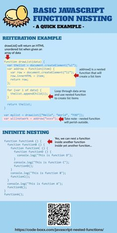 Javascript Nested Functions - Function in Function? Learn Computer Coding, Computer Basics, Design Websites, Data Science, Computer Science, Javascript Cheat Sheet, Javascript Reference, Computer Programming Languages, Computer Programming