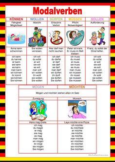 Willkommen auf Deutsch - Modalverben
