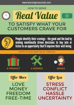 How to serve real value to satisfy what your customers crave for