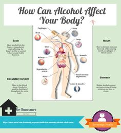alcohol affect recovery time