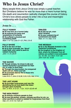 Who is Jesus Christ? A Teacher, a savior, both fully God and fully human, and so much more! Check out what this image from the NIV Quickview Bible says about Jesus Christ. #NIVBible