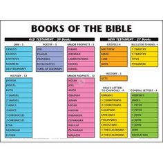 Faith Formation on Pinterest Coloring Pages Worksheets