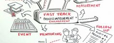 Tips on Running a Business: Streamlining Business Processes