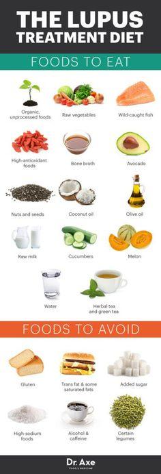 Lupus treatment diet - Dr. Axe