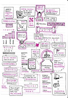 My co-worker Justin Rheinfrank's sketchnotes from SXSW Interactive.