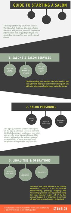 Are you thinking of starting your own salon? This infographic will provide you with important information and helpful tips to get you started on the road to your professional dream.