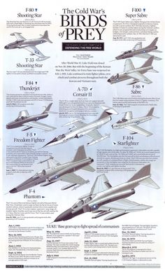 Jets, U.S. Birds of Prey