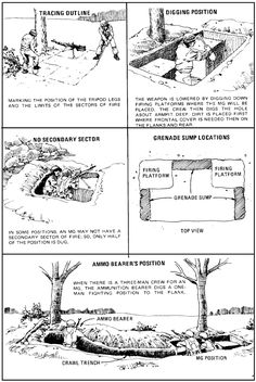 US field manual depicting how to successfully construct an MG pit. Tactical Survival, Survival Shelter, Wilderness Survival, Camping Survival, Outdoor Survival, Survival Life Hacks, Survival Tools, Survival Prepping, Emergency Preparedness