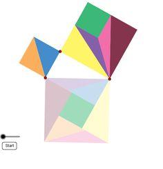An animated demonstration of Pythagoras