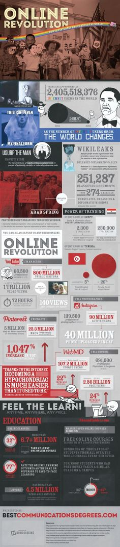 How the Internet and Social Media has Changed the World (Infographic)
