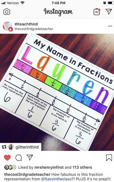 Name Fractions: For grade, have students do their first and last names. Then have them convert improper to mixed number fraction, label the number line (will be greater than one :) AND generate equivalent fractions. So many possibilities! 3rd Grade Fractions, Math Fractions, Equivalent Fractions, Dividing Fractions, Learning Fractions, Adding And Subtracting Fractions, Comparing Fractions, Multiplication Games, 3rd Grade Classroom