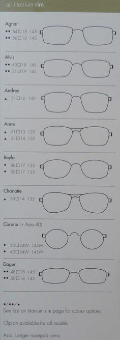 Lindberg Air Rim - shapes/sizes (A-D)