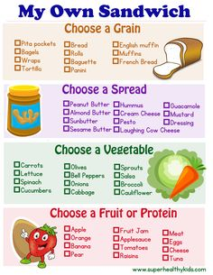 Great checklist for kids starting to make their own lunches- print and tape to the pantry.