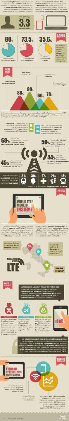 #Italia #WiFi #mobile #Cisco
