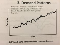 This is a trend of demand patterns