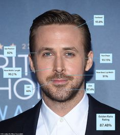 10. Ryan Gosling 87.48 percent: The Notebook heartthrob, Gosling, 39, was tenth in the ran...