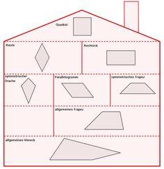 haus der vierecke mathe artikel bl mchen auf pult line chart. Black Bedroom Furniture Sets. Home Design Ideas