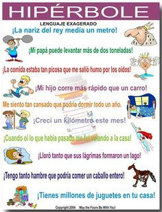 Hiperbole  Spanish Language Arts Classroom Poster. ✿ More inspiration at http://espanolautomatico.com ✿ Spanish Learning/ Teaching Spanish / Spanish Language / Spanish vocabulary / Spoken Spanish / Free Spanish Podcast / Español Automatico ✿ Share it with people who are serious about learning Spanish!