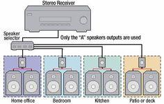 crestron system design home theater decor ideas for creating rh pinterest com