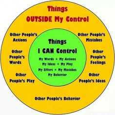 Things outside my control