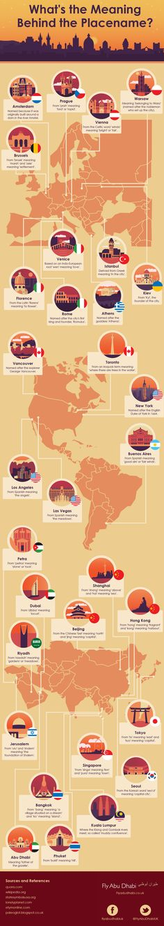 Infographic: What are the meanings of these city names? - Matador Network