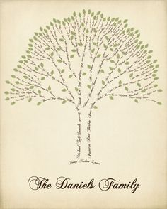 Maybe an idea for my tattoo with the quote as branches :)