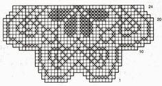 Dois naperons com motivos geométricos.  manela