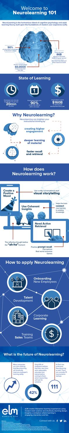 Welcome to Neurolearning 101 Infographic - e-Learning Infographics