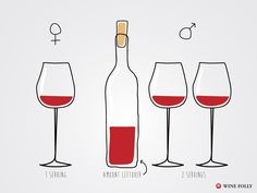 http://winefolly.com/update/wine-and-moderation-whats-healthy/?utm_content=buffer32281&utm_medium=social&utm_source=pinterest.com&utm_campaign=buffer  Moderation and drinking: Women can have a glass a day and men can have two.  Find out why.