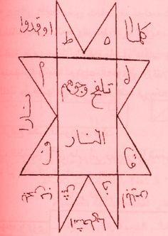 تنظيف الجسم من الصديد Temple Tattoo, Black Magic Book, Magick Book, Astrology Books, Flirty Texts, Pagan Art, Money Spells, Islamic Pictures, Islamic Art