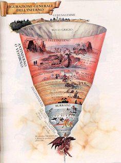 O Inferno descrito por Dante, o homem que fundamentou por gerações, os caminhos e condenações do Inferno, de acordo com seus pecados.