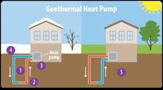 Geothermal energy - New World Encyclopedia