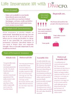 life insurance infographics - contact our team of experts a 1-800-366-2751 for the best life policy out there.