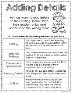 These 15 mini anchor charts are a great addition to your interactive writer's notebook. Each anchor chart gives an explanation of either a type of writing or Writing Mini Lessons, Essay Writing Skills, English Writing Skills, Writing Strategies, Writing Workshop, Teaching Writing, Writing Prompts, Personal Narrative Writing, Writing Centers