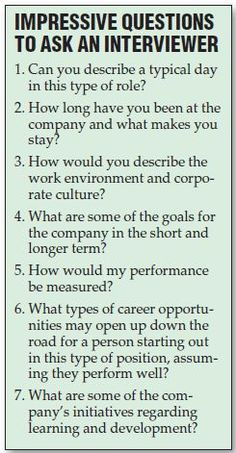 A list of questions you should ask during your job interview