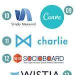 15 Free Digital Marketing Tools for SMBs and Startups [Infographic]  Not really, to start off with you can use free digital marketing tools that will get you in the game. You can use these tools to spy on your competitors or get a better understanding of your target market. #digitalmarketing
