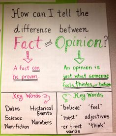 Fact and Opinion anchor chart- 4th grade
