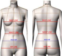 fitting for length adjustments and determining bust, waist, and hip position – In-House Patterns Techniques Couture, Sewing Techniques, Sewing Clothes, Diy Clothes, Pattern Cutting, Pattern Making, 3d Pattern, Hip Problems, Sewing Alterations