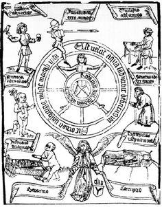 The Seven Ages of Transition » Transition Culture