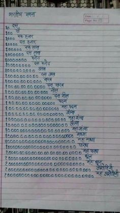 Indian Calculation Numbers --Man's one of the greatest creation. Large population -large continent area and equelent necessties might be the need of this big numbers. General Knowledge Book, Gk Knowledge, Knowledge Quotes, Gernal Knowledge In Hindi, English Vocabulary Words, Learn English Words, English Grammar, Mantra, Learn Hindi