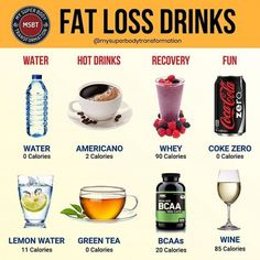 FAT LOSS DRINKS What makes a drink amazing for fat loss? Well primarily the fact that it's low-calorie or Face Fat Loss, Fat Loss Diet, Fat Loss Drinks, Fat Burning Drinks, Easy Diet Plan, Diet Plan Menu, Fat Burning Cream, Nutrition, Smoothies