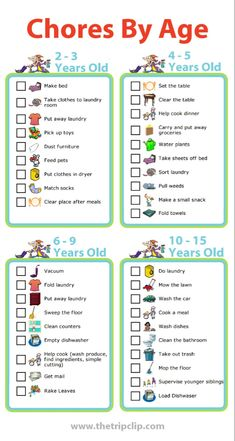 Parenting - Use these age appropriate chore lists to create a chore chart for your kids. I like to pick 1 or 2 new chores each year to add my kids' responsibilities. There are lots of good ideas here! Printable Activities For Kids, Toddler Learning Activities, Kids Learning, Activities For 4 Year Olds, Summer Activities For Toddlers, Nanny Activities, Sorting Activities, Kinder Routine-chart, Kids Routine Chart