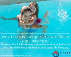 Why swimming is helpful for Women & Children ?