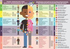 Inforgraphic Health screenings for men and women