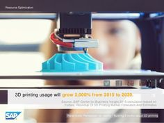 3D printing usage will grow 2,000% from 2015 to 2030