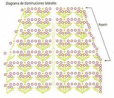 Diagrama crochet de disminuciones laterales
