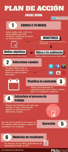 6 PASOS PARA CREAR UN PLAN DE ACCIÓN PARA TUS REDES SOCIALES [INFOGRAFIA] #SocialMedia #SocialMediaMarketing #marketing