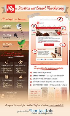 #Email #Marketing #Infographic: la ricetta di @illy